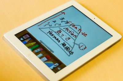 iPadに手描きの図を描きながら企画を練る。役員向けの説明も、作りこんだプレゼン資料よりも手描きの図の方が説得力があるのだとか。「お絵描きパッド」というアプリを愛用している。
