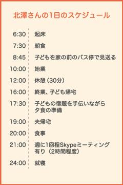 北澤さんの1日のスケジュール